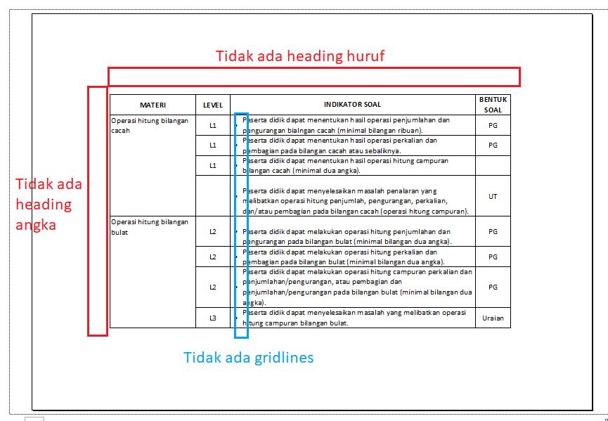 Gridlines dan headings hilang di Excel