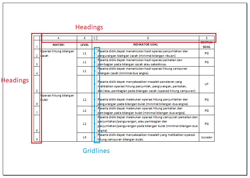 Gridlines dan headings pada MS Excel