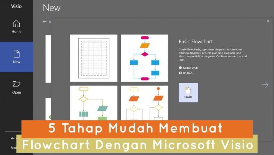 5 Tahap Mudah Membuat Flowchart Dengan Microsoft Visio