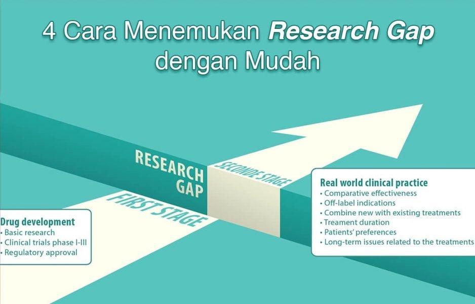 4 Cara Menemukan Research Gap dengan Mudah