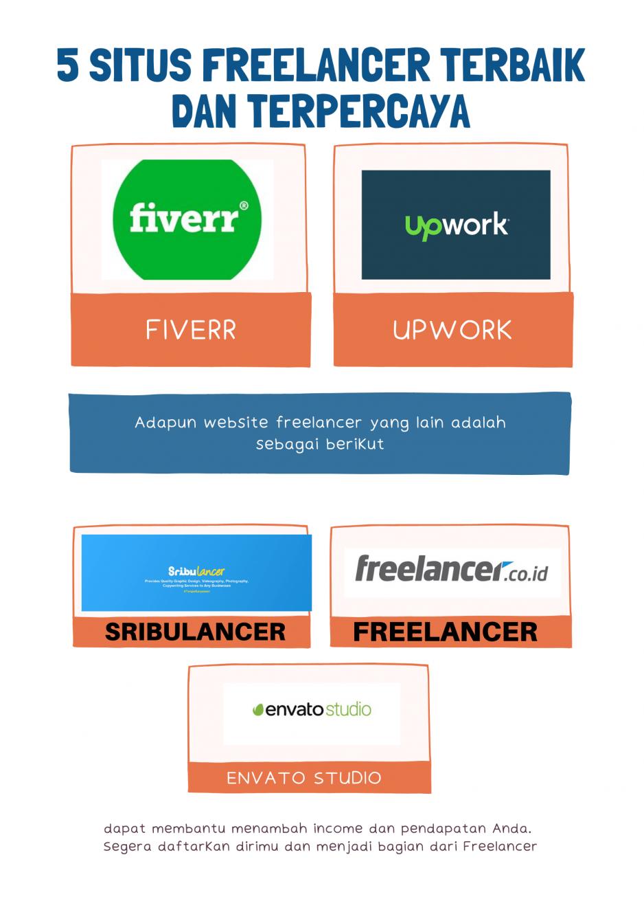 5 Situs Freelancer terpercaya dan terbaik